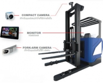 Forklift Camera System กล้องติดรถฟอร์คลิฟท์