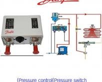 Danfoss pressure switch kp1 kp2 kp5 kp6 kp15 kp35 kp36 RT5 RT117 ส่งฟรีทั่ว