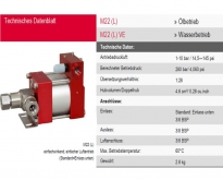 Maximator M22(L)VE Air liquid pump ปั๊ม แรงดันสูง 0-280 bar 4,060 PSI ทนทาน