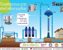 ปั๊มเคมีสำหรับกระบวนการบำบัดน้ำเพื่อการอุปโภค จำหน่ายภาคตะวันออกเฉียงเหนือ