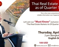 Thai Real Estate Markets as of Quarter 1/2021 (English Only)